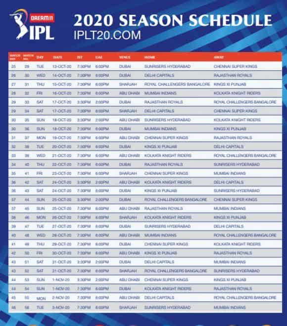 List ipl match IPL 2021