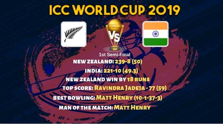 Cricket World Cup.
