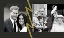 Meghan and Harry Royal rift