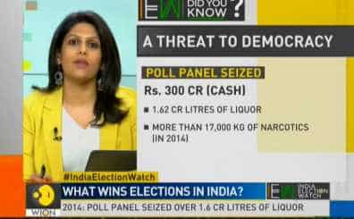 India Election Watch: Money decides India's Election?